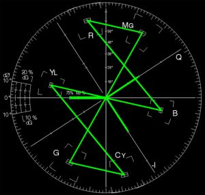 vectorscope display